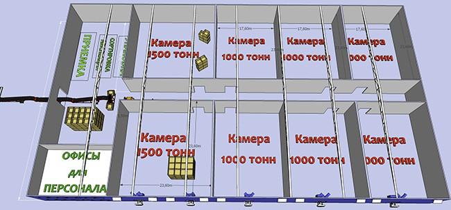 план склада с холодильной камерой